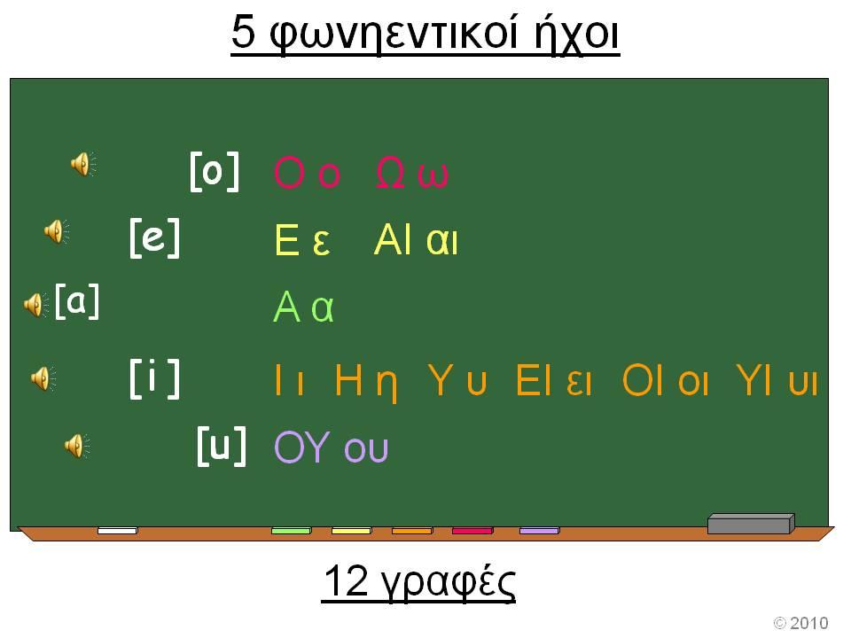 1. Αλφάβητος (φωνήεντα) 2014