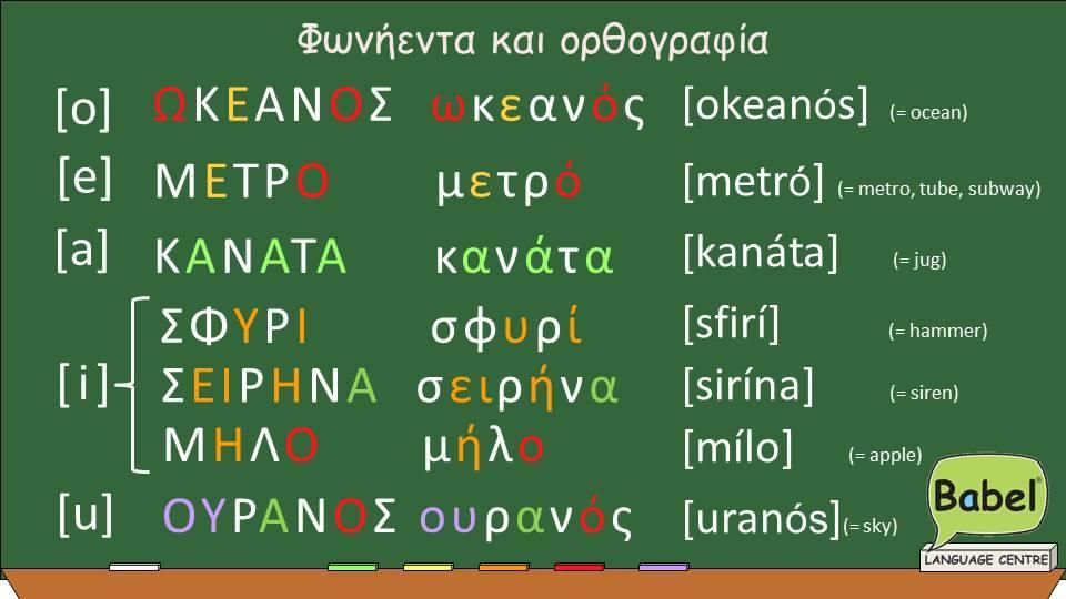 Vowels1